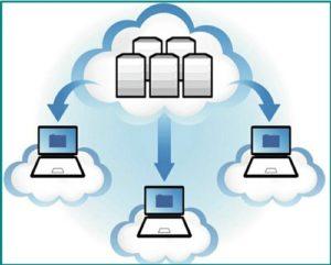 hosting-dlya-wordpress