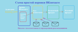 https://fridom.soluspage.com/million-plyus-rublej-za-god