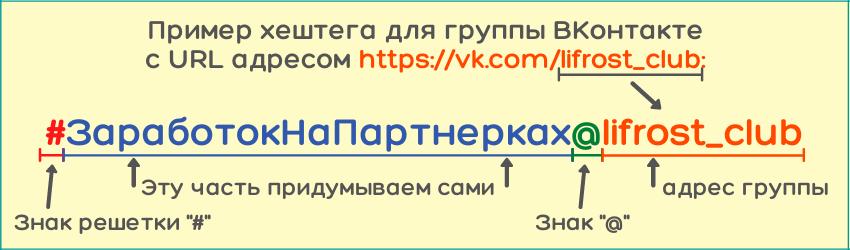 Как делать уникальные хештеги для группы ВКонтакте